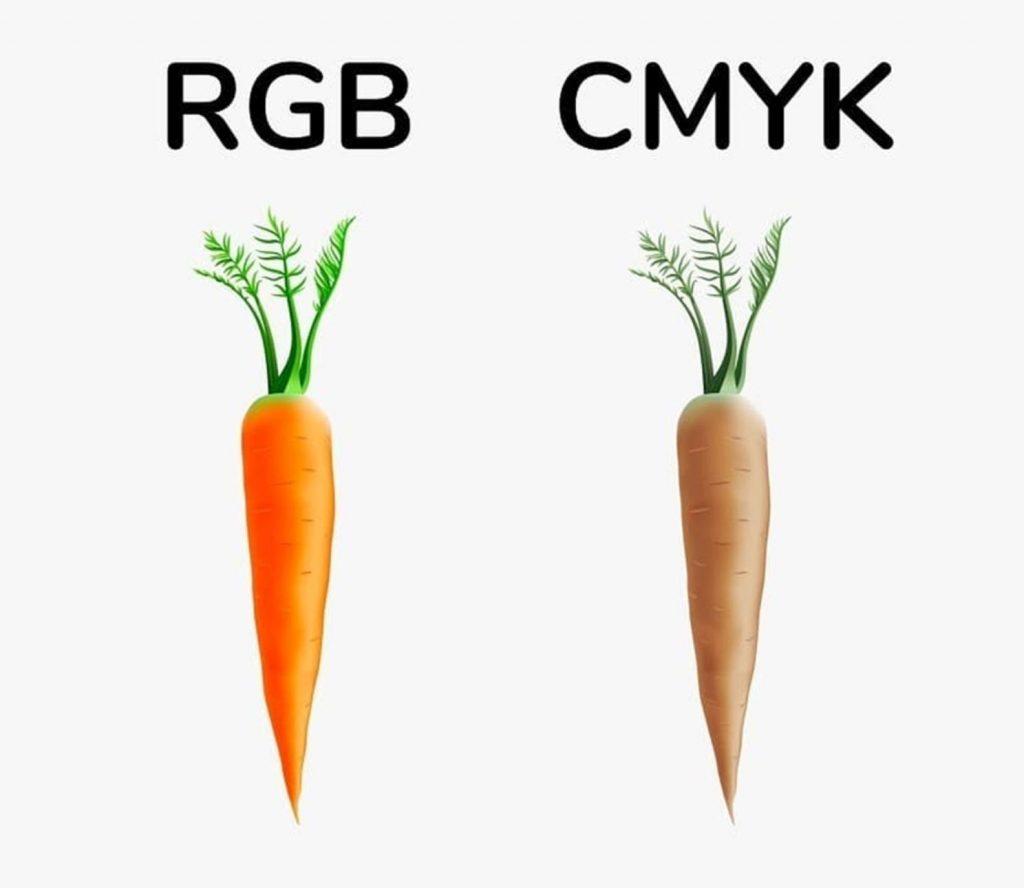 so sánh rgb vs cmyk